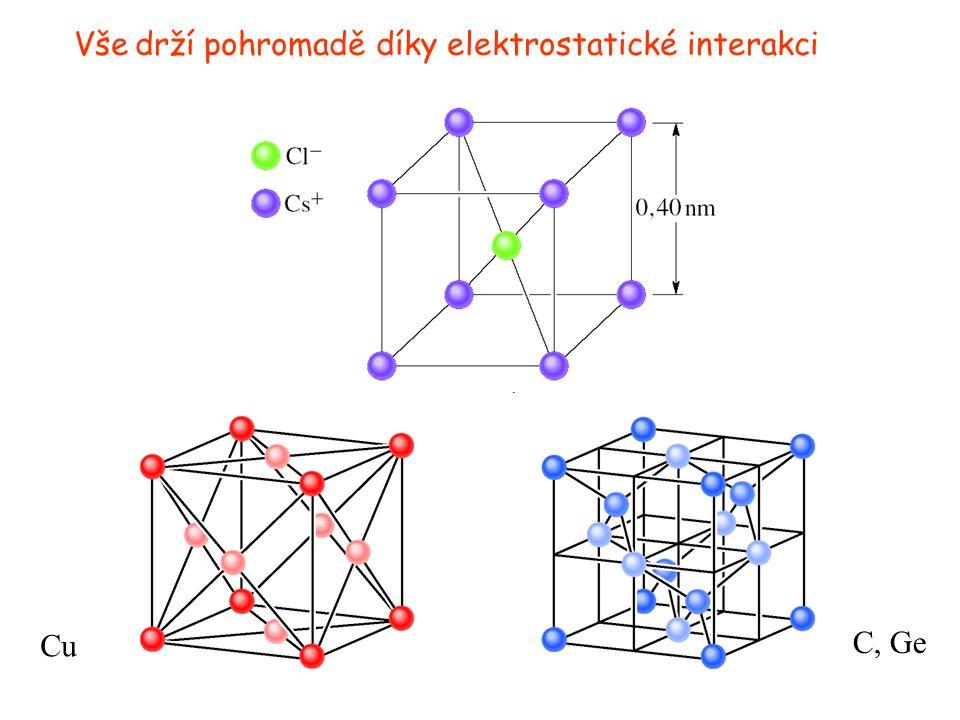 Vše drží pohromadě díky elektrostatické interakci