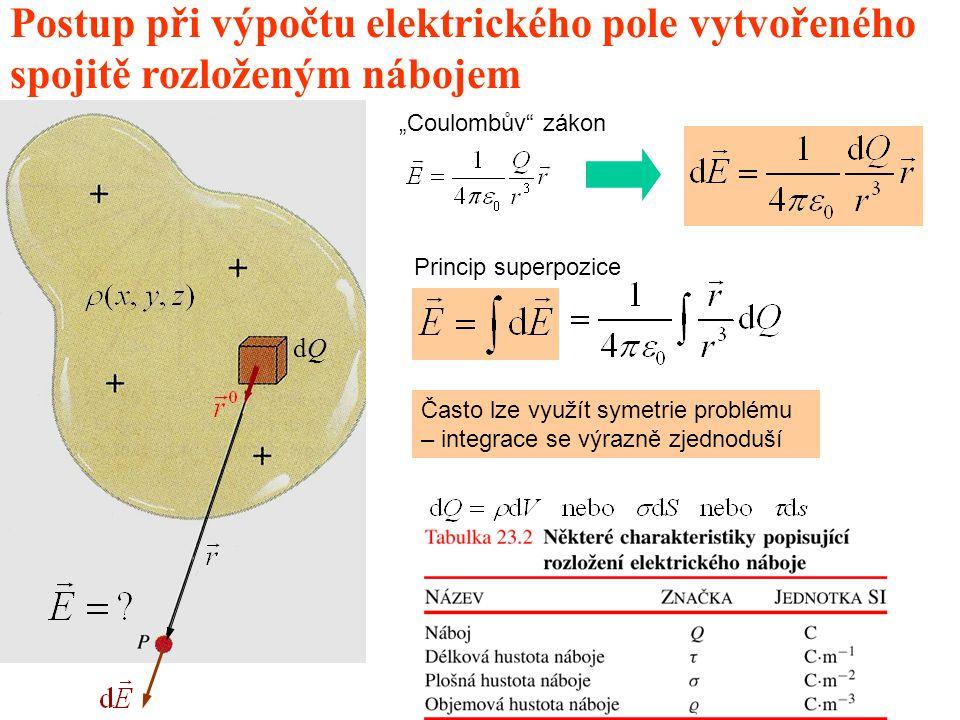 Postup při výpočtu elektrického pole vytvořeného spojitě rozloženým nábojem