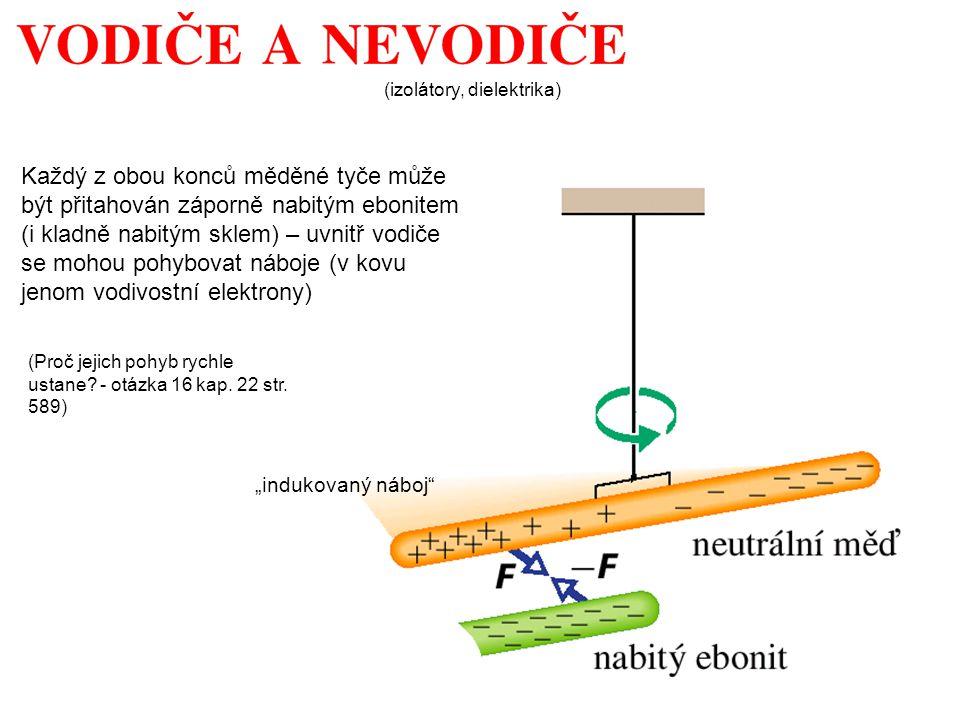 (izolátory, dielektrika)