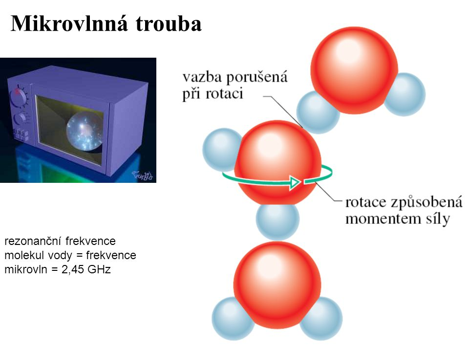 Mikrovlnná trouba rezonanční frekvence molekul vody = frekvence mikrovln = 2,45 GHz