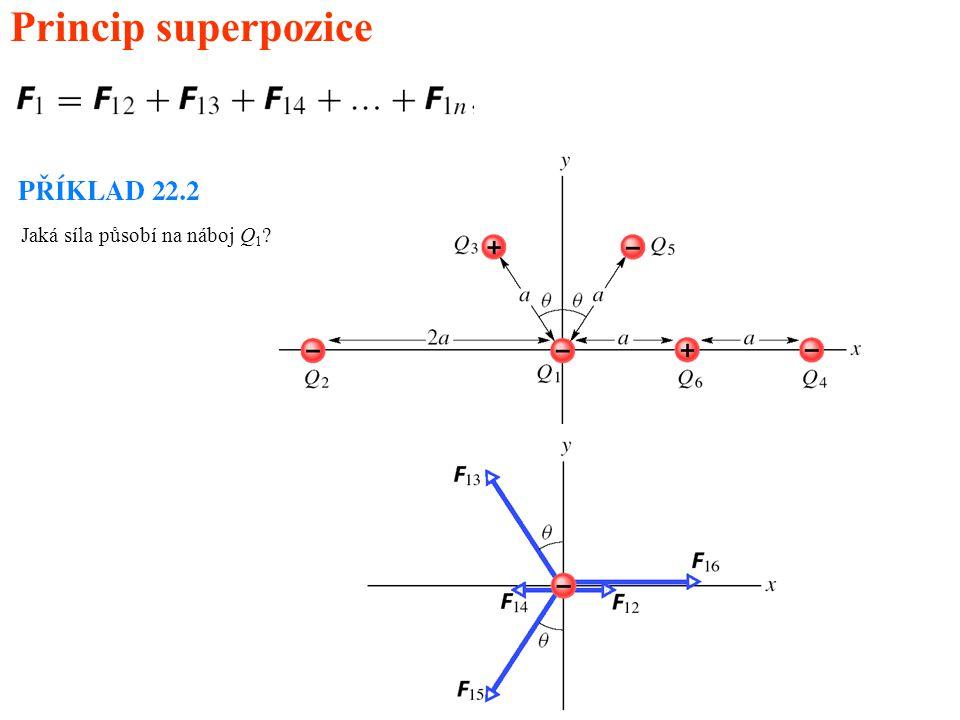 Princip superpozice Jaká síla působí na náboj Q1