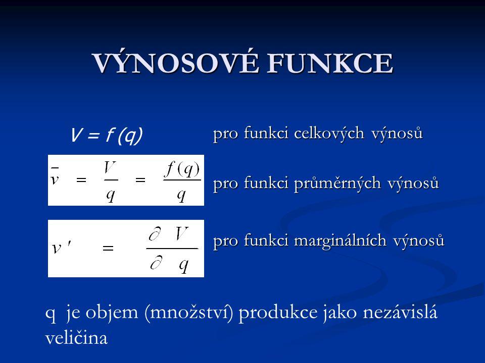 VÝNOSOVÉ FUNKCE q je objem (množství) produkce jako nezávislá veličina