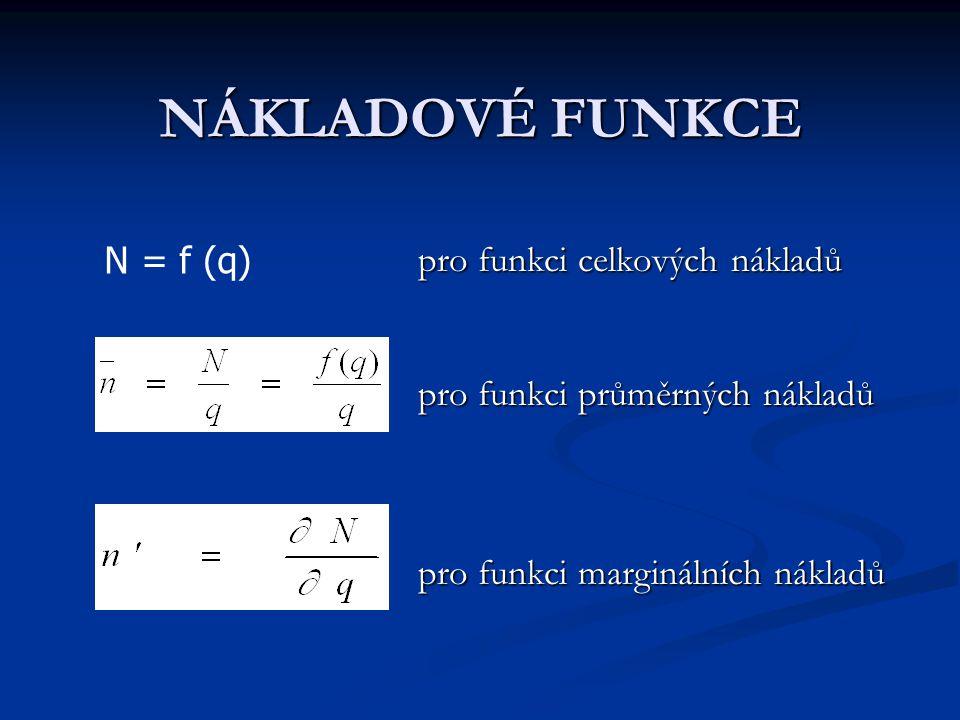NÁKLADOVÉ FUNKCE N = f (q) pro funkci celkových nákladů