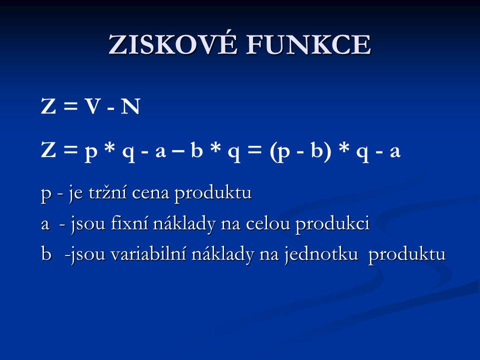 ZISKOVÉ FUNKCE Z = V - N Z = p * q - a – b * q = (p - b) * q - a