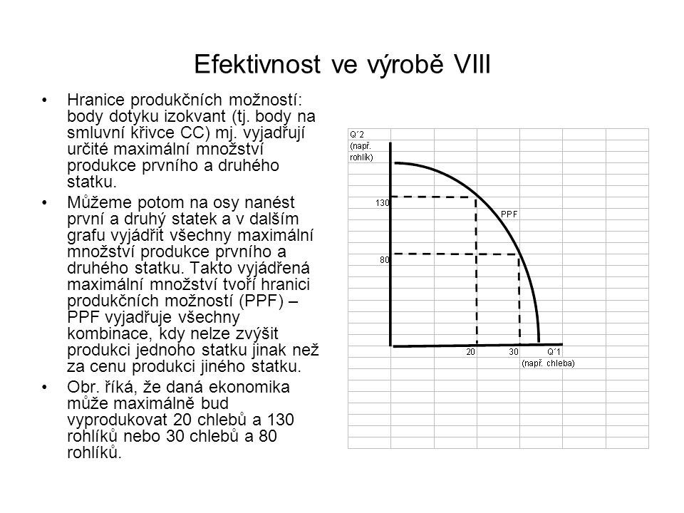 Efektivnost ve výrobě VIII