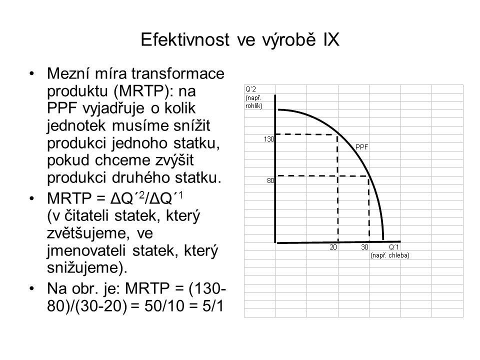 Efektivnost ve výrobě IX