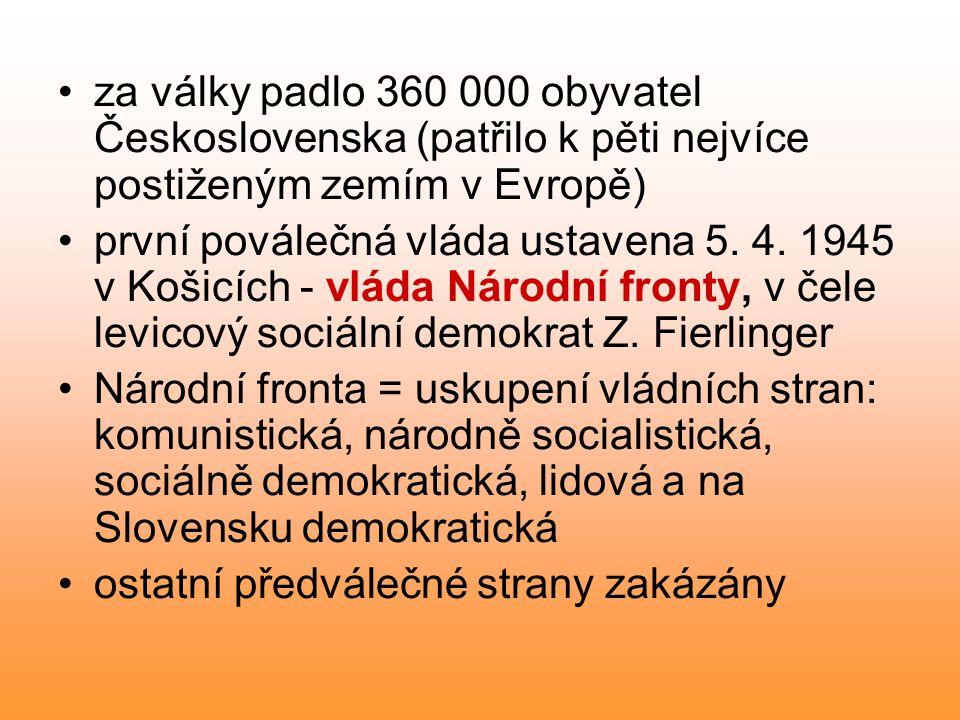 za války padlo 360 000 obyvatel Československa (patřilo k pěti nejvíce postiženým zemím v Evropě)