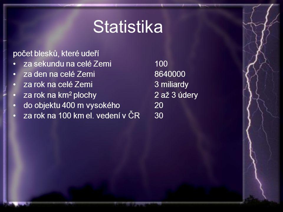 Statistika počet blesků, které udeří za sekundu na celé Zemi 100