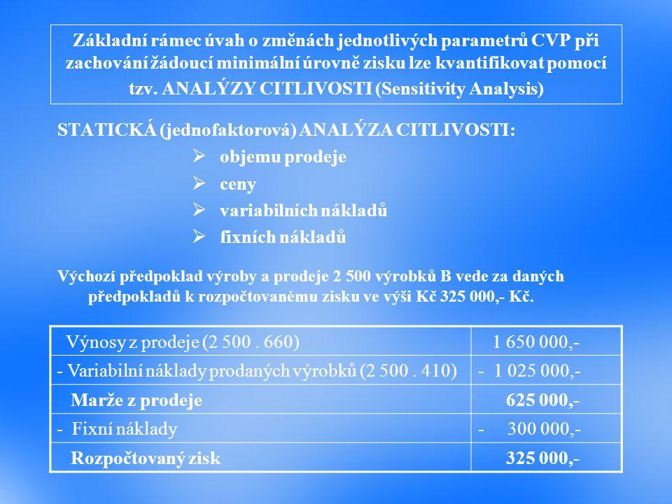 STATICKÁ (jednofaktorová) ANALÝZA CITLIVOSTI: objemu prodeje ceny