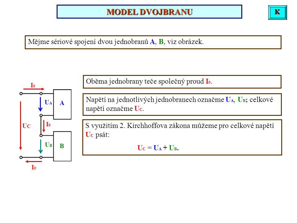 MODEL DVOJBRANU K. K. K. K. K. Mějme sériové spojení dvou jednobranů A, B, viz obrázek. Oběma jednobrany teče společný proud I0.