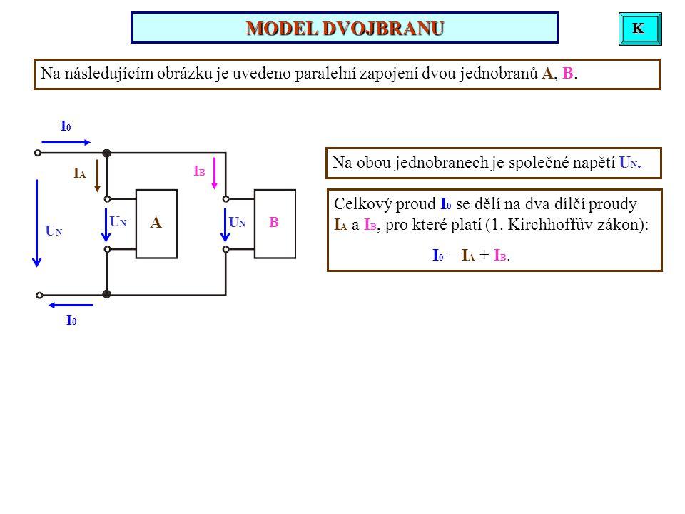 MODEL DVOJBRANU K. K. K. Na následujícím obrázku je uvedeno paralelní zapojení dvou jednobranů A, B.