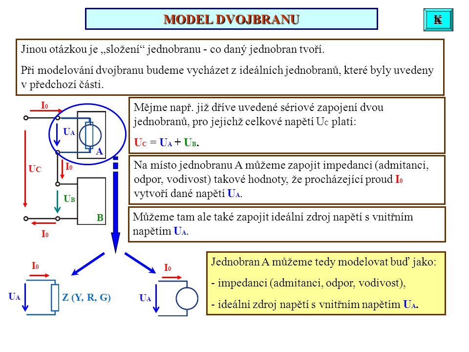 """MODEL DVOJBRANU K. K. K. K. K. Jinou otázkou je """"složení jednobranu - co daný jednobran tvoří."""
