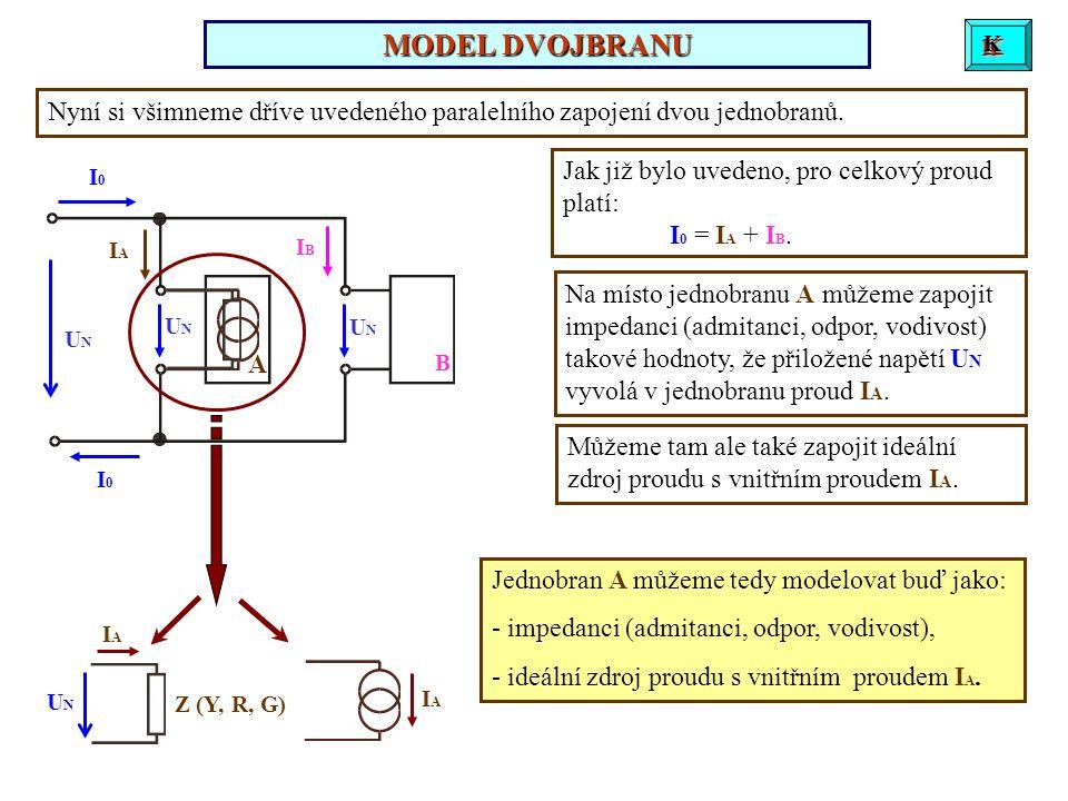 MODEL DVOJBRANU K. K. K. K. K. Nyní si všimneme dříve uvedeného paralelního zapojení dvou jednobranů.