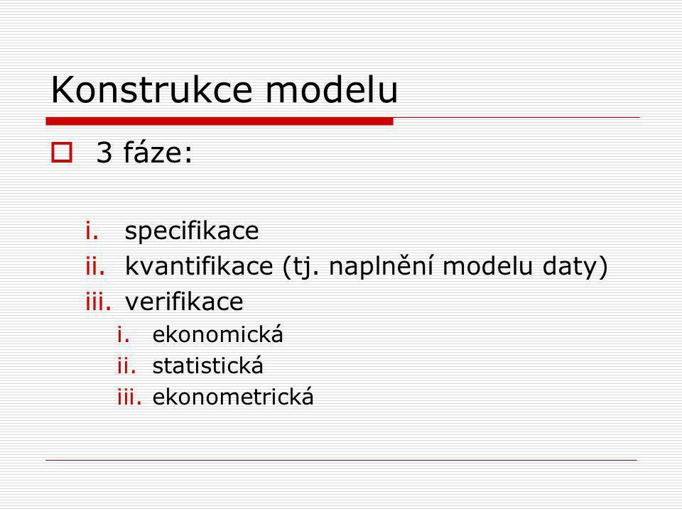 Konstrukce modelu 3 fáze: specifikace