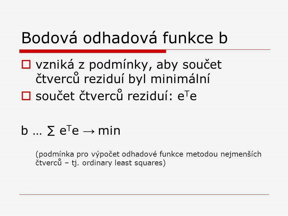 Bodová odhadová funkce b