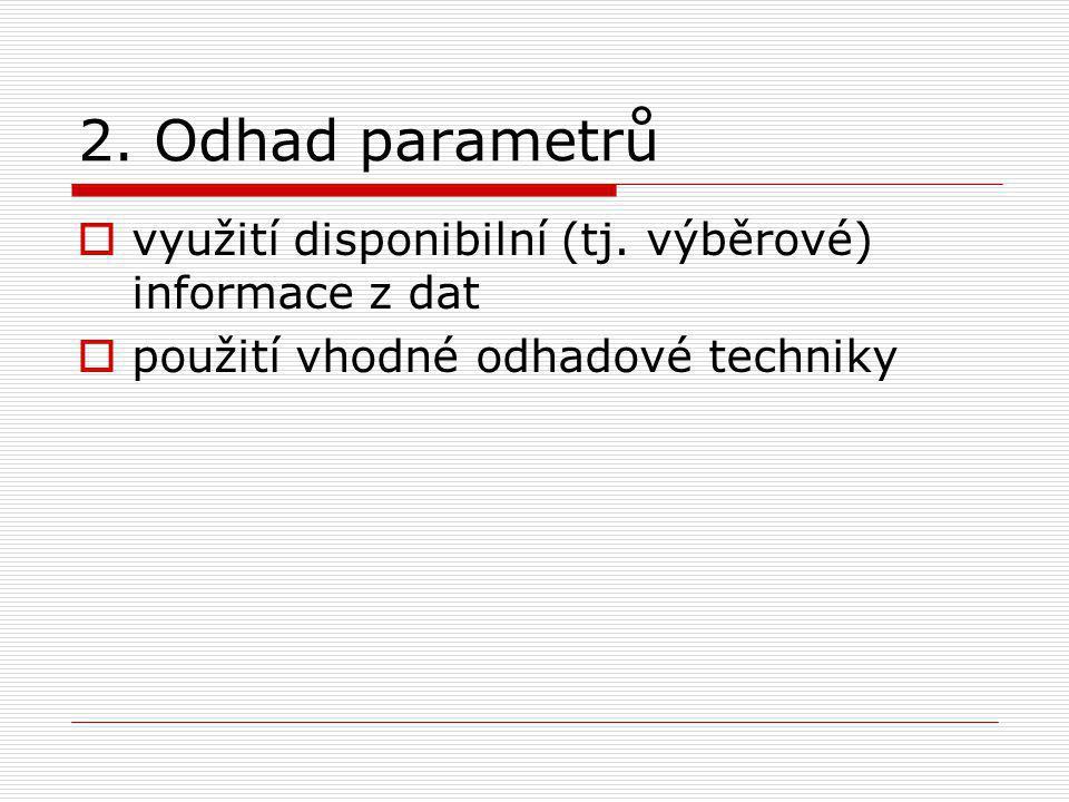2. Odhad parametrů využití disponibilní (tj. výběrové) informace z dat