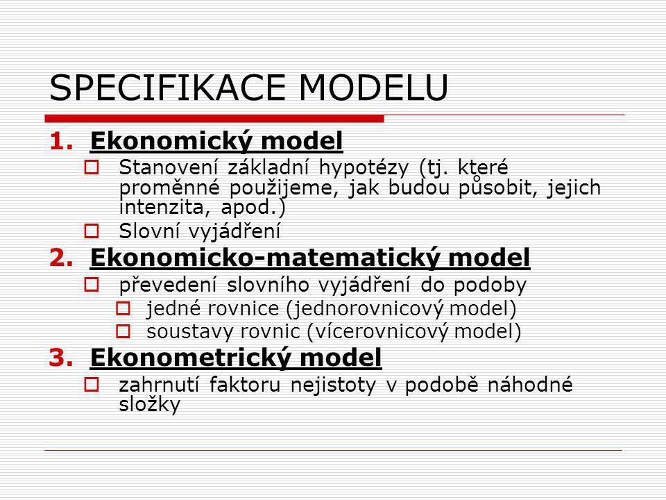 SPECIFIKACE MODELU Ekonomický model Ekonomicko-matematický model