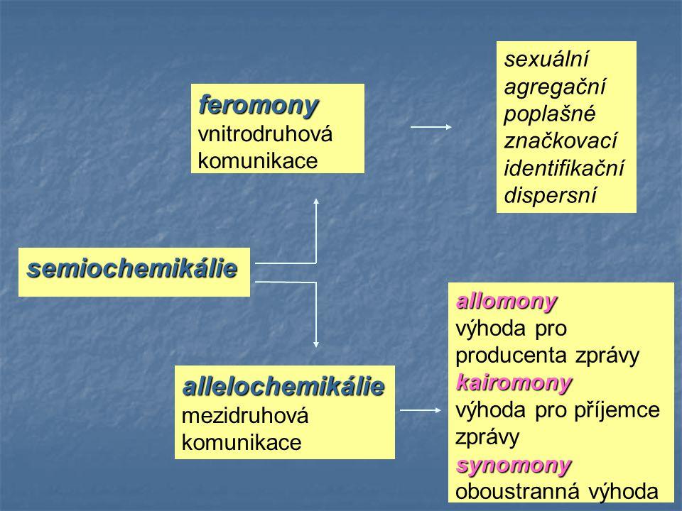 feromony semiochemikálie allelochemikálie sexuální agregační poplašné