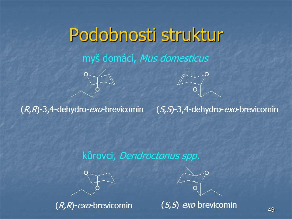 Podobnosti struktur myš domácí, Mus domesticus