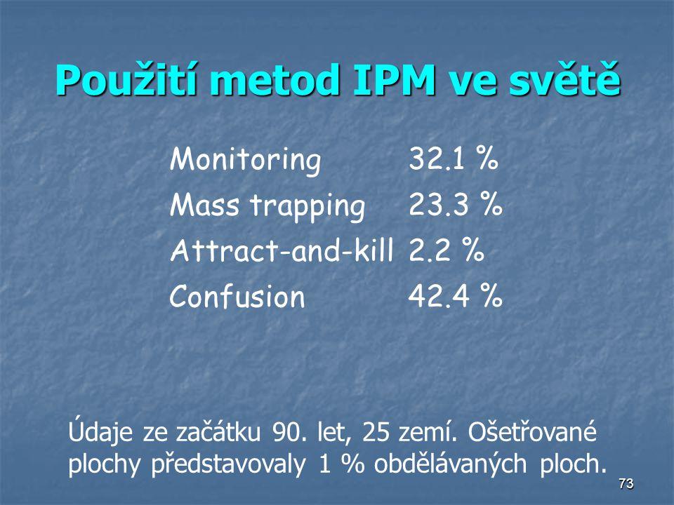 Použití metod IPM ve světě