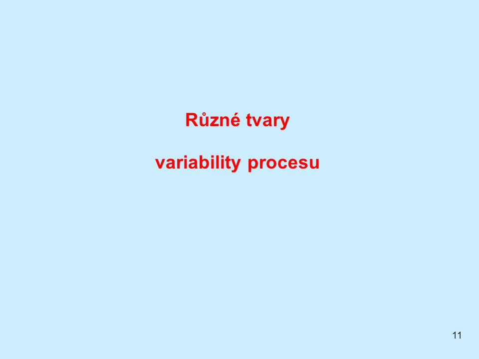 Různé tvary variability procesu