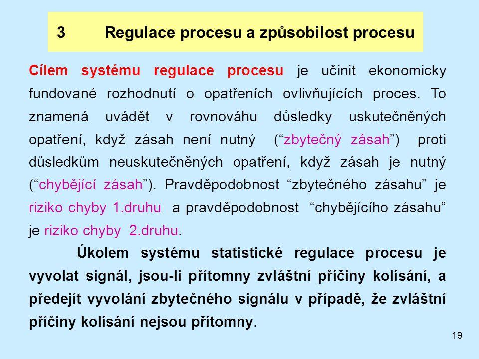 3 Regulace procesu a způsobilost procesu
