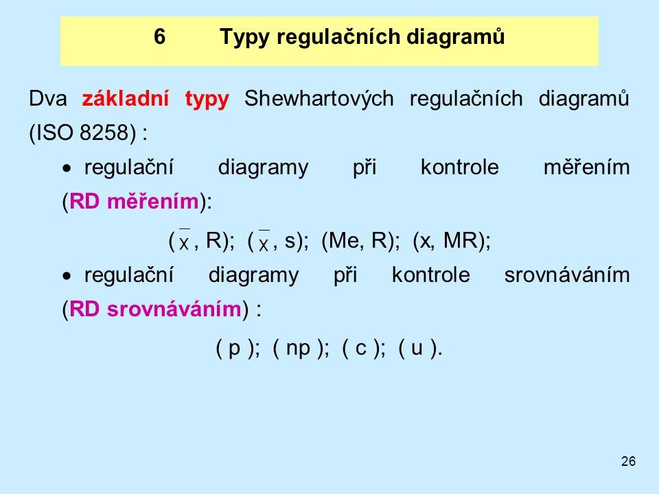 6 Typy regulačních diagramů