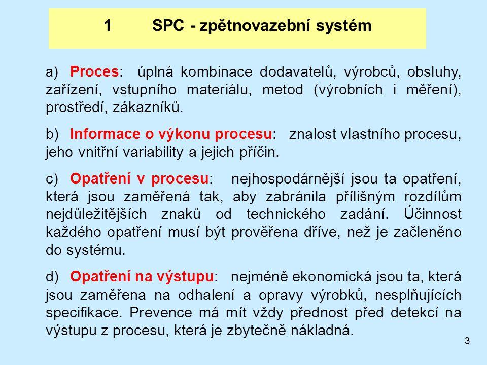 1 SPC - zpětnovazební systém