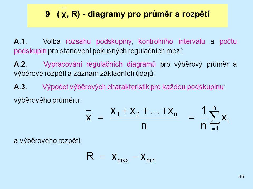 9 ( , R) - diagramy pro průměr a rozpětí