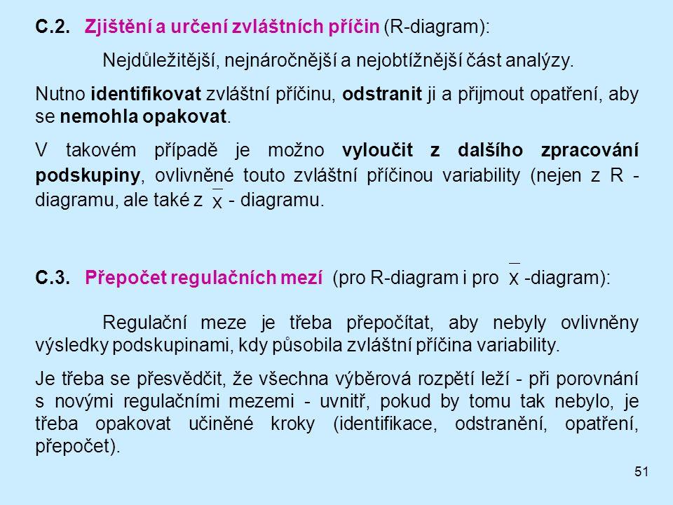 C.2. Zjištění a určení zvláštních příčin (R-diagram):