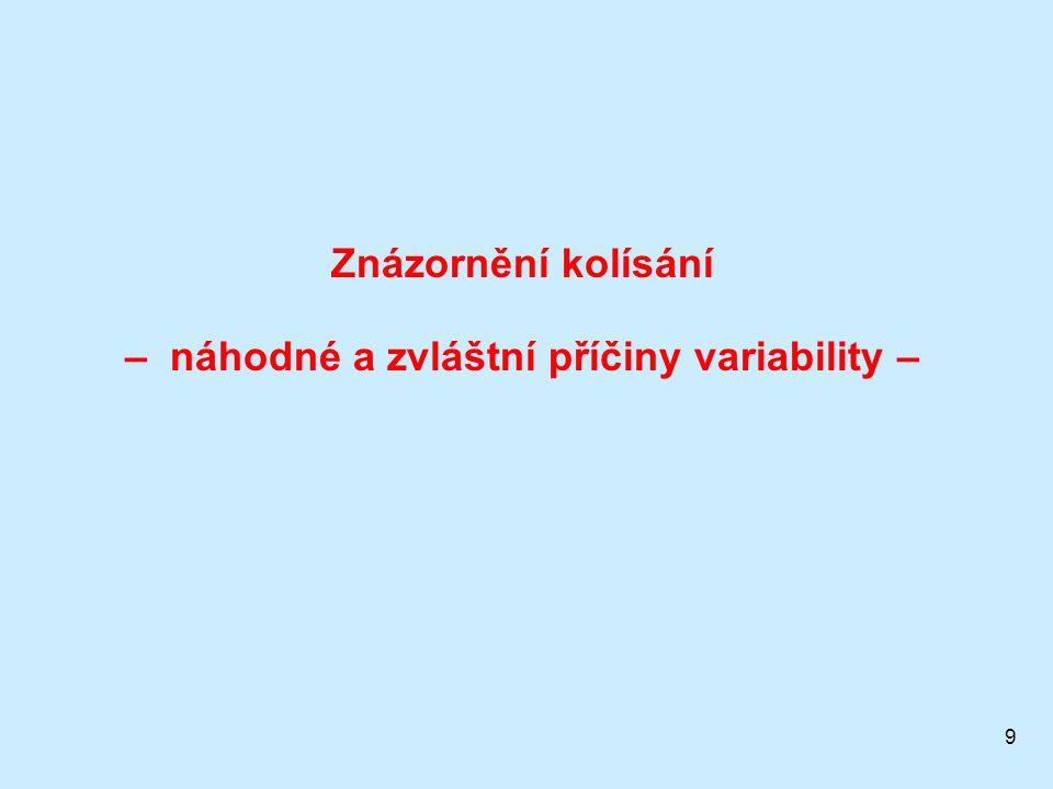 – náhodné a zvláštní příčiny variability –