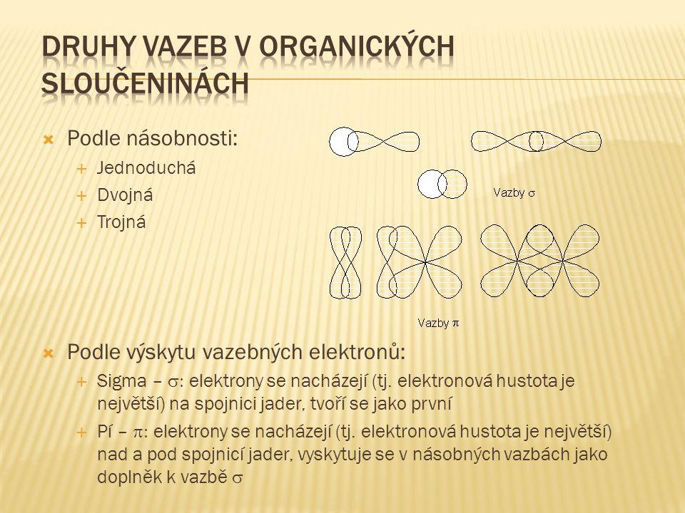 Druhy vazeb v organických sloučeninách