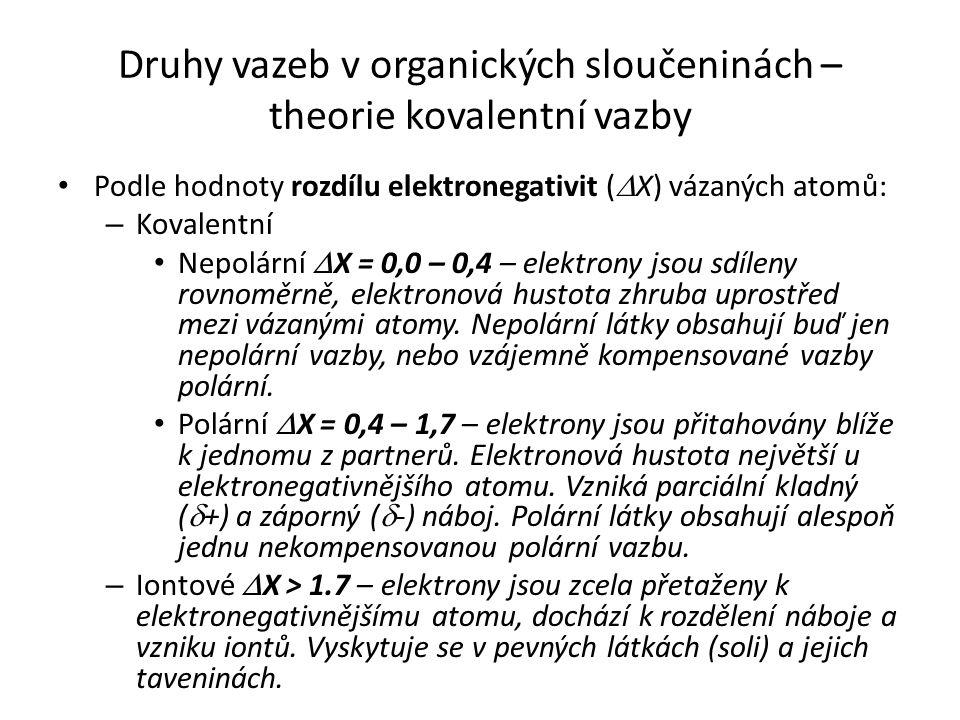 Druhy vazeb v organických sloučeninách – theorie kovalentní vazby