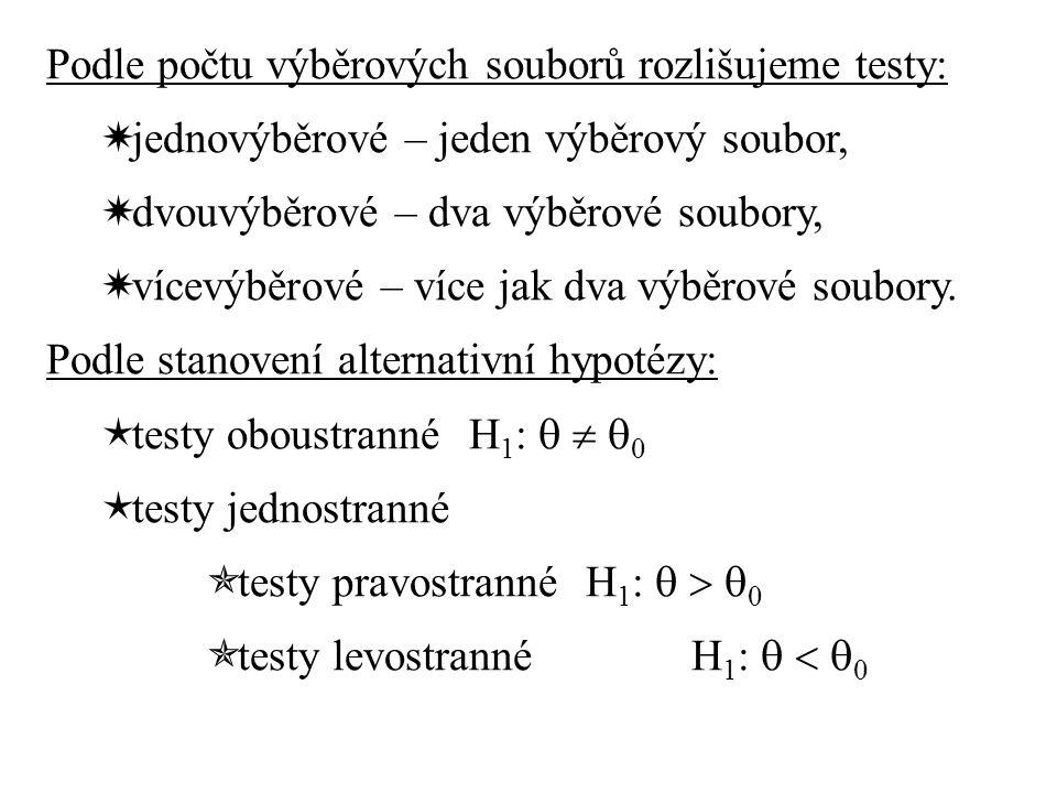 Podle počtu výběrových souborů rozlišujeme testy: