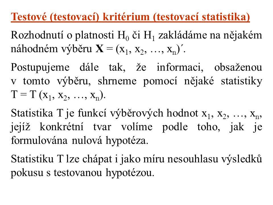 Testové (testovací) kritérium (testovací statistika)