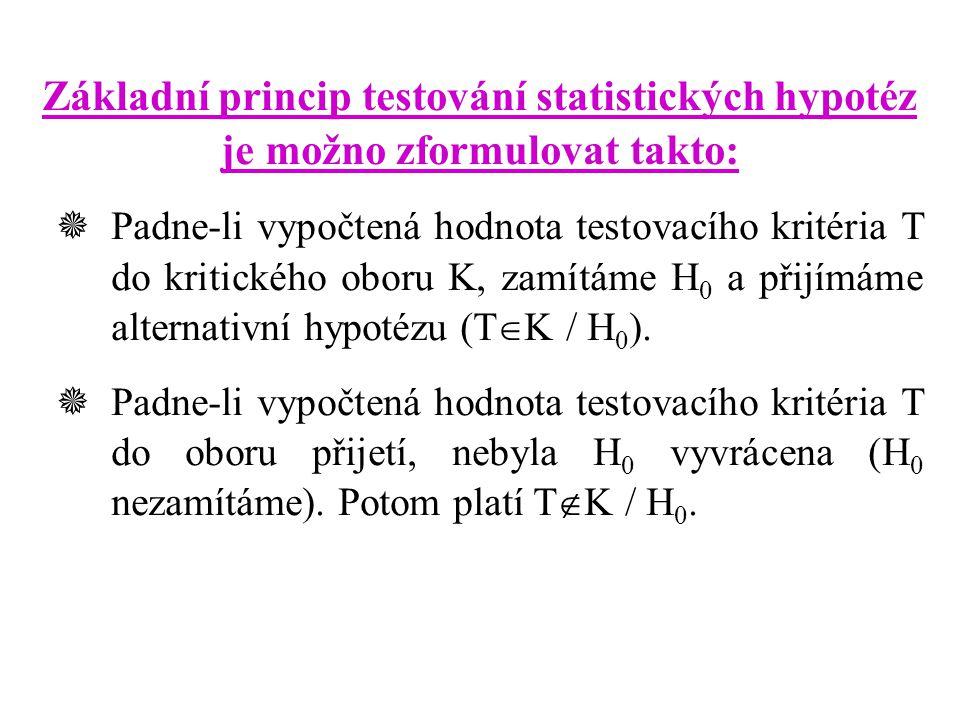 Základní princip testování statistických hypotéz je možno zformulovat takto: