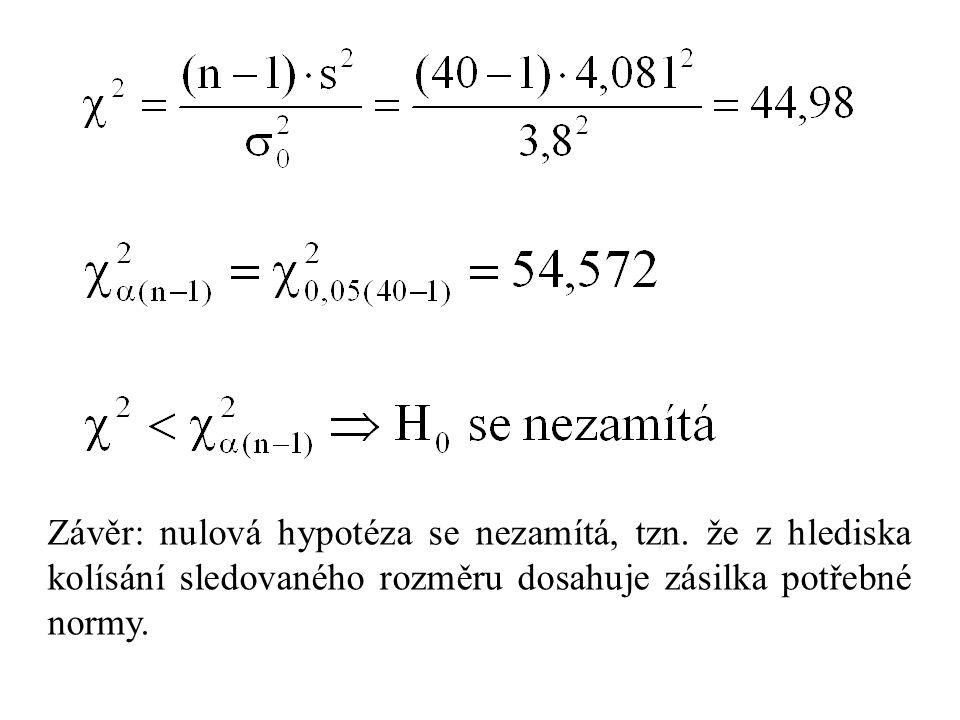 Závěr: nulová hypotéza se nezamítá, tzn