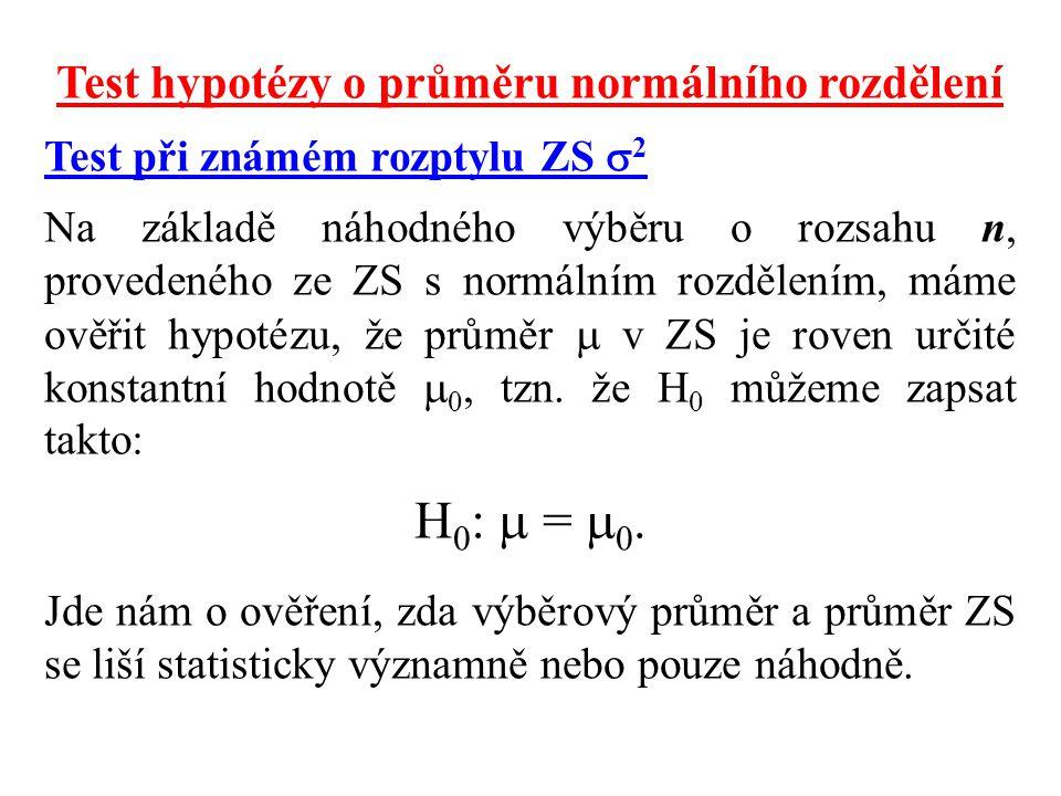 Test hypotézy o průměru normálního rozdělení