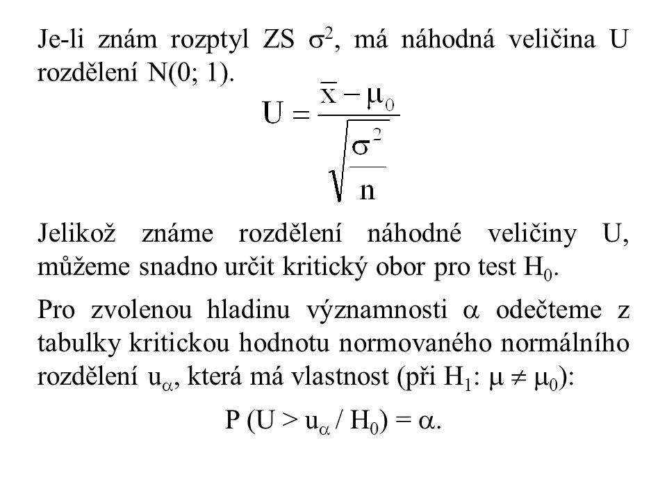 Je-li znám rozptyl ZS 2, má náhodná veličina U rozdělení N(0; 1).