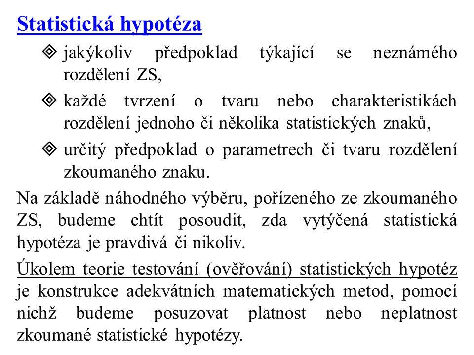 Statistická hypotéza jakýkoliv předpoklad týkající se neznámého rozdělení ZS,