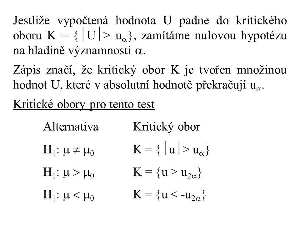Jestliže vypočtená hodnota U padne do kritického oboru K = U> u, zamítáme nulovou hypotézu na hladině významnosti .