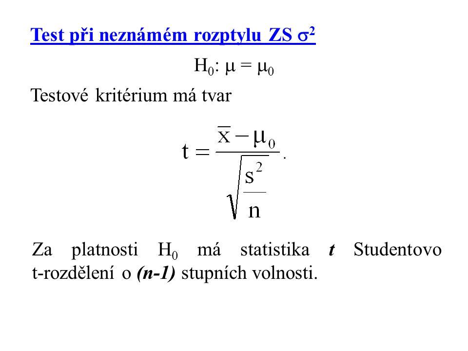 Test při neznámém rozptylu ZS 2