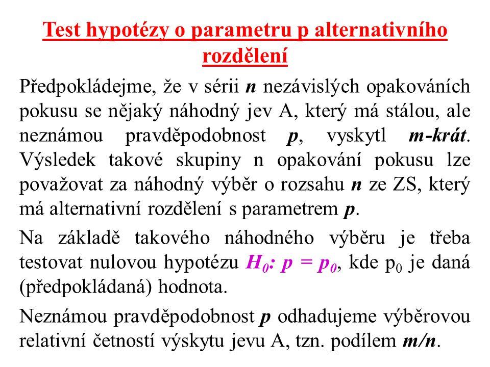 Test hypotézy o parametru p alternativního rozdělení