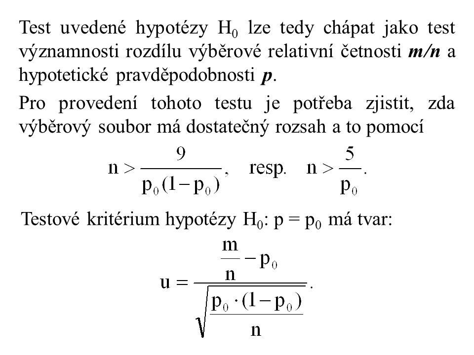 Test uvedené hypotézy H0 lze tedy chápat jako test významnosti rozdílu výběrové relativní četnosti m/n a hypotetické pravděpodobnosti p.