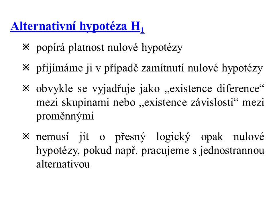 Alternativní hypotéza H1