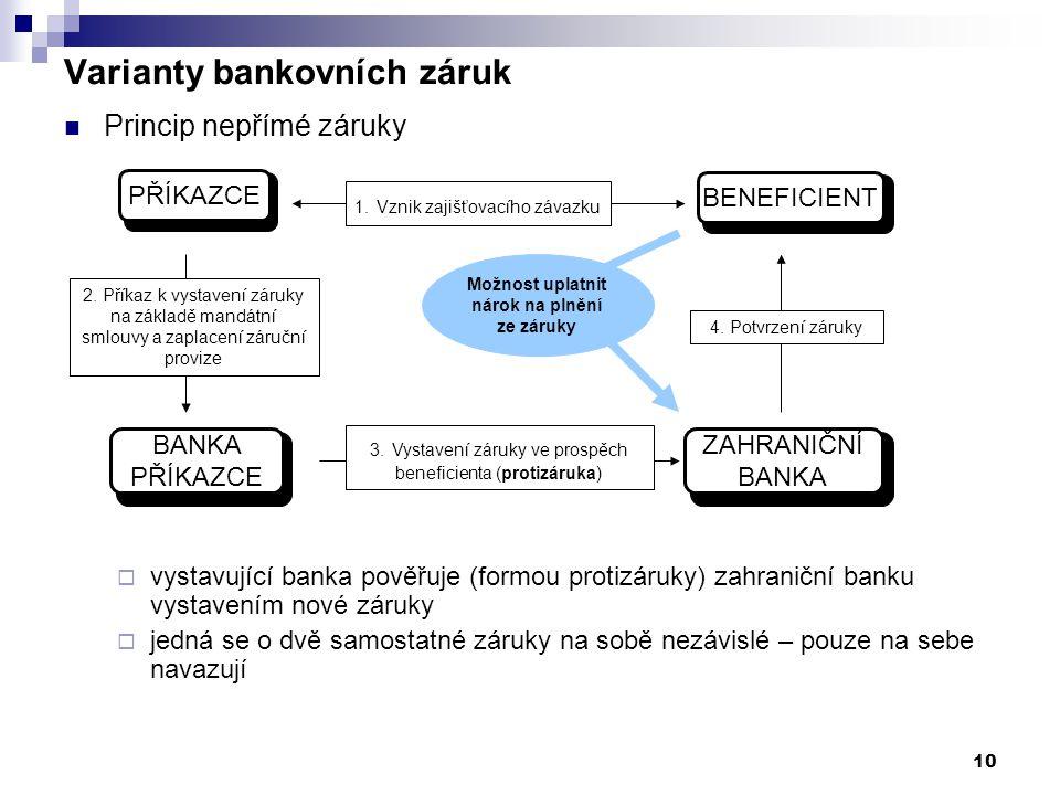 Varianty bankovních záruk