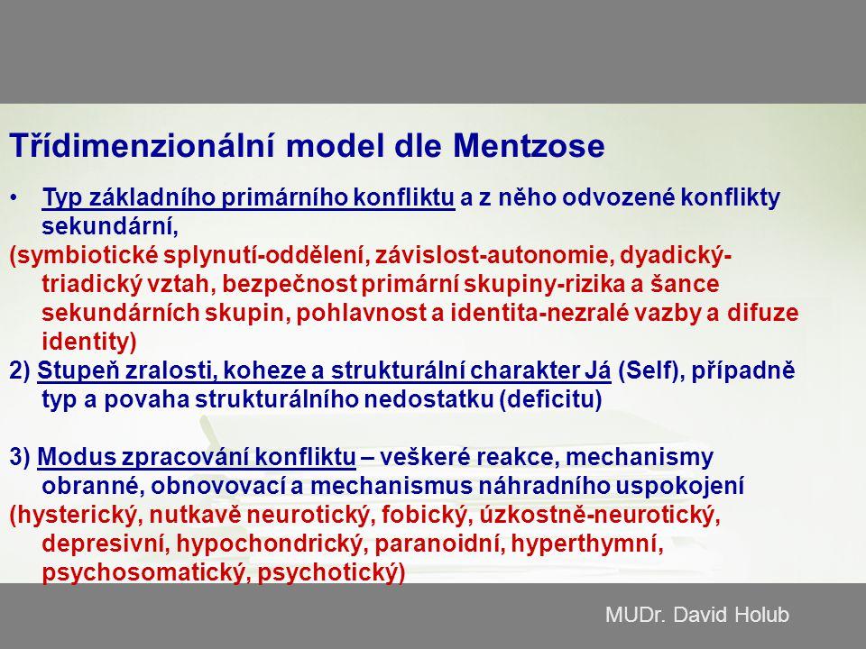 Třídimenzionální model dle Mentzose