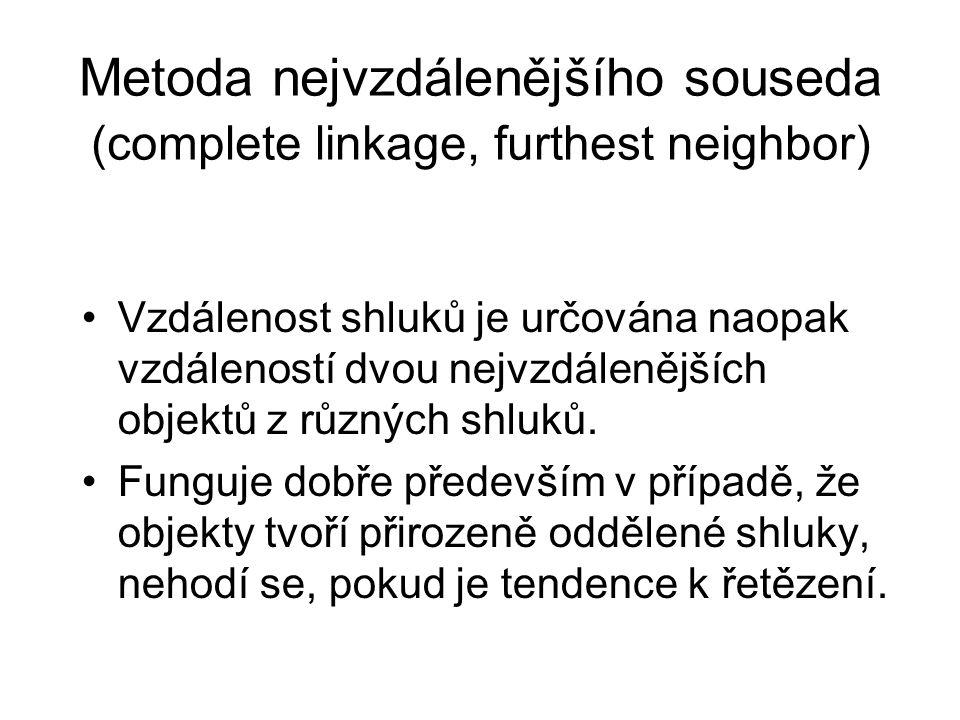 Metoda nejvzdálenějšího souseda (complete linkage, furthest neighbor)