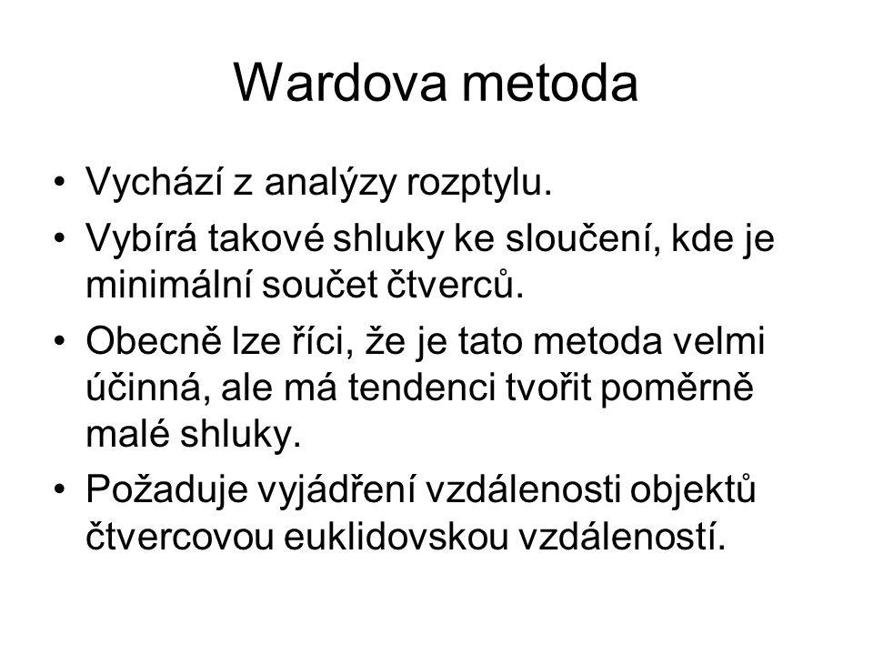 Wardova metoda Vychází z analýzy rozptylu.
