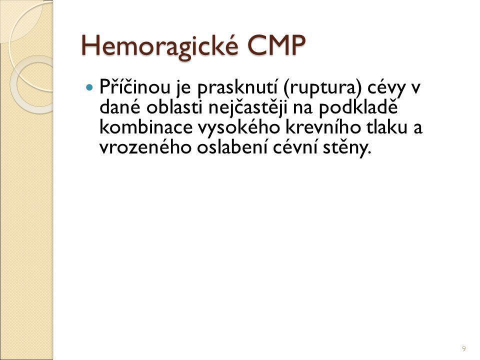 Hemoragické CMP